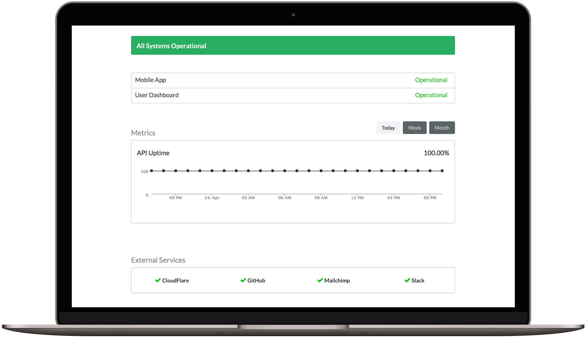 Status Io Hosted Status Pages